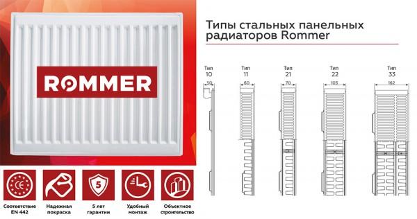 типы стальных радиаторов